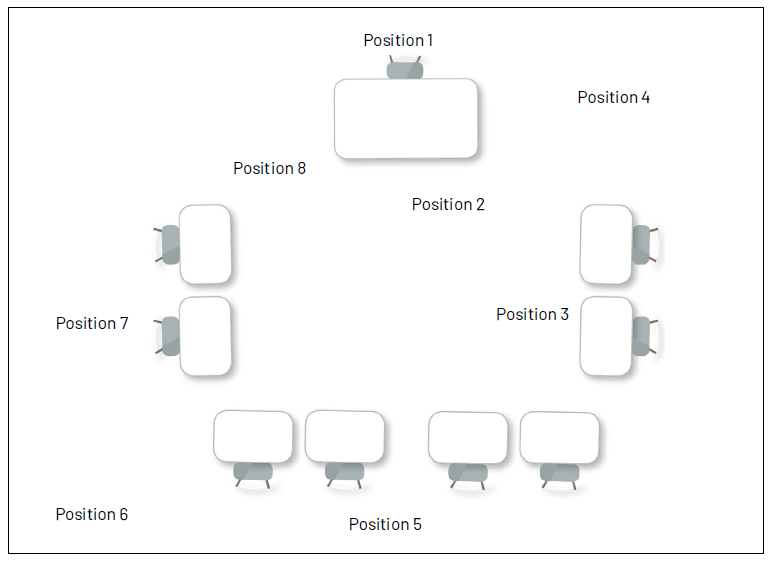 Diagram of desk positioning in a classroom.