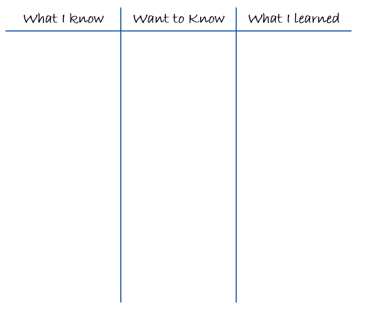 KWL template..